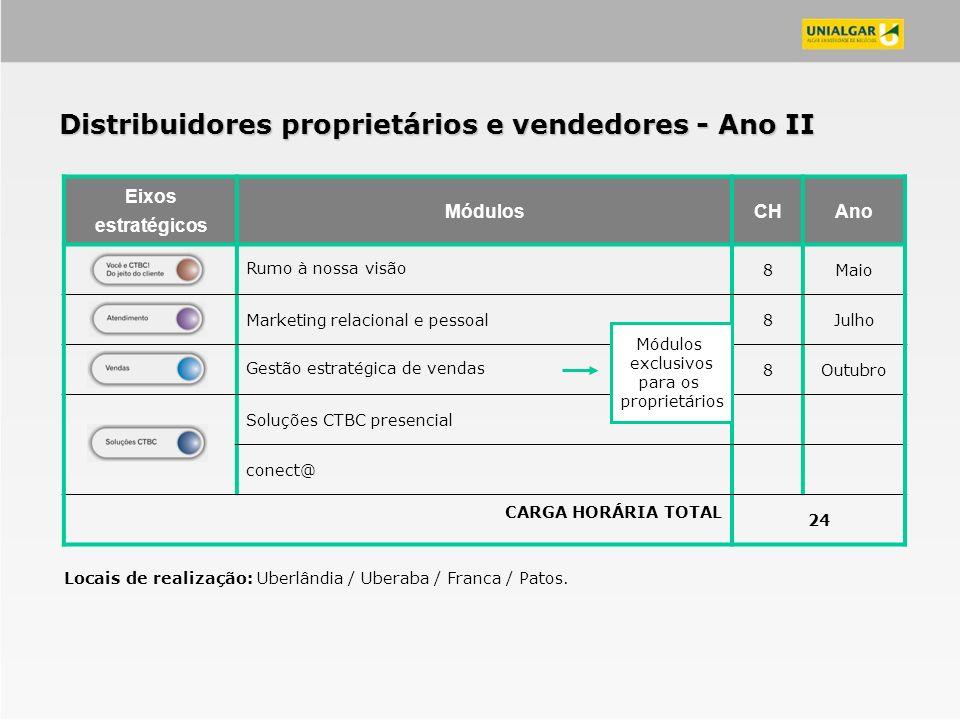 Eixos estratégicos MódulosCHAno Rumo à nossa visão 8Maio Marketing relacional e pessoal8Julho Gestão estratégica de vendas 8Outubro Soluções CTBC pres