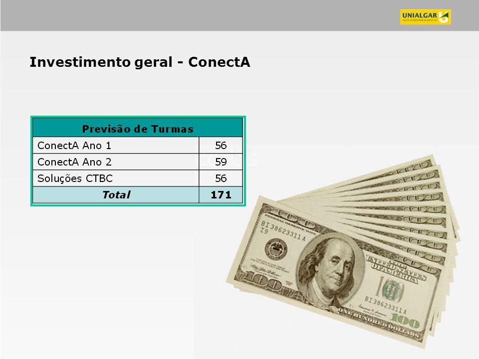 Investimento geral - ConectA