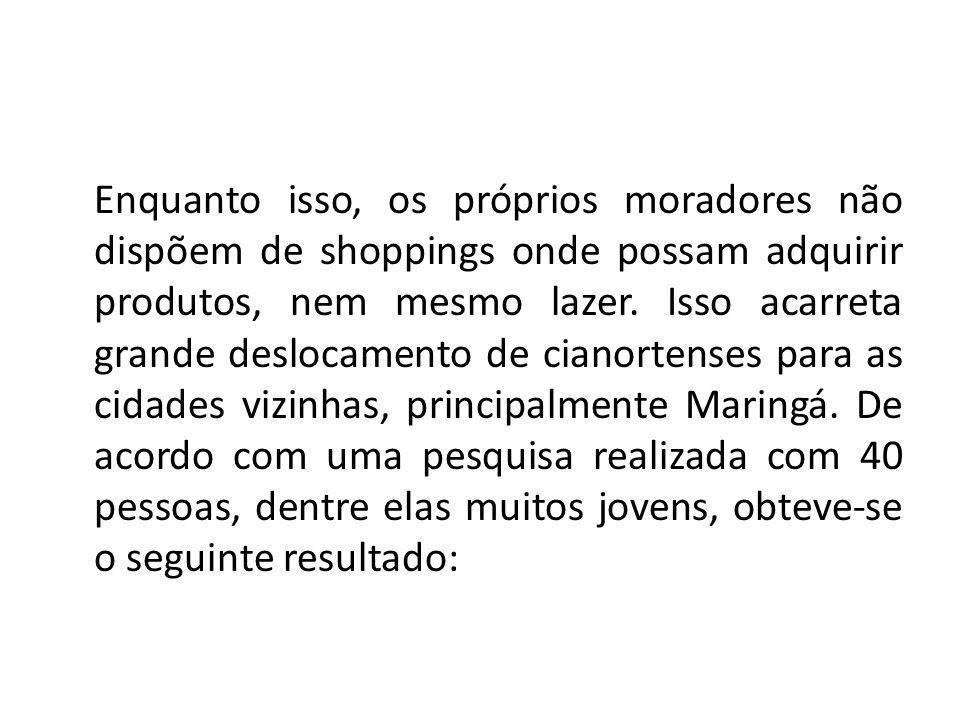 Enquanto isso, os próprios moradores não dispõem de shoppings onde possam adquirir produtos, nem mesmo lazer. Isso acarreta grande deslocamento de cia