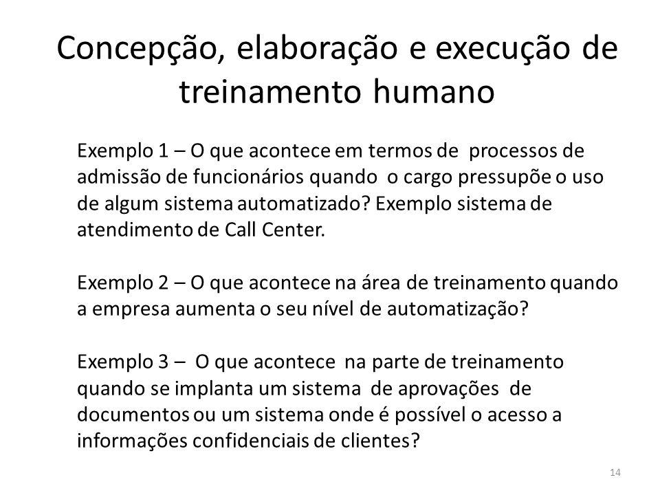 Concepção, elaboração e execução de treinamento humano 14 Exemplo 1 – O que acontece em termos de processos de admissão de funcionários quando o cargo