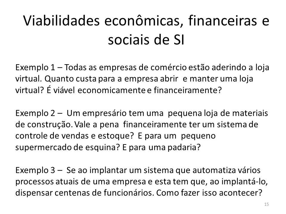 Viabilidades econômicas, financeiras e sociais de SI 15 Exemplo 1 – Todas as empresas de comércio estão aderindo a loja virtual. Quanto custa para a e
