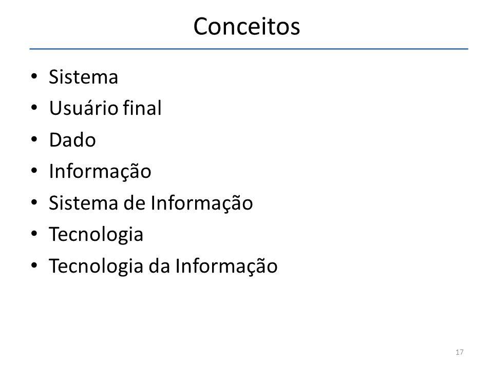 Conceitos Sistema Usuário final Dado Informação Sistema de Informação Tecnologia Tecnologia da Informação 17