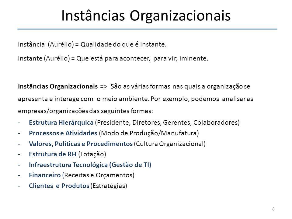 Instâncias Organizacionais Instância (Aurélio) = Qualidade do que é instante. Instante (Aurélio) = Que está para acontecer, para vir; iminente. Instân