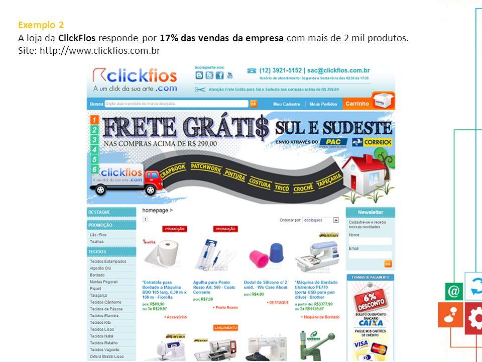 Exemplo 2 A loja da ClickFios responde por 17% das vendas da empresa com mais de 2 mil produtos. Site: http://www.clickfios.com.br