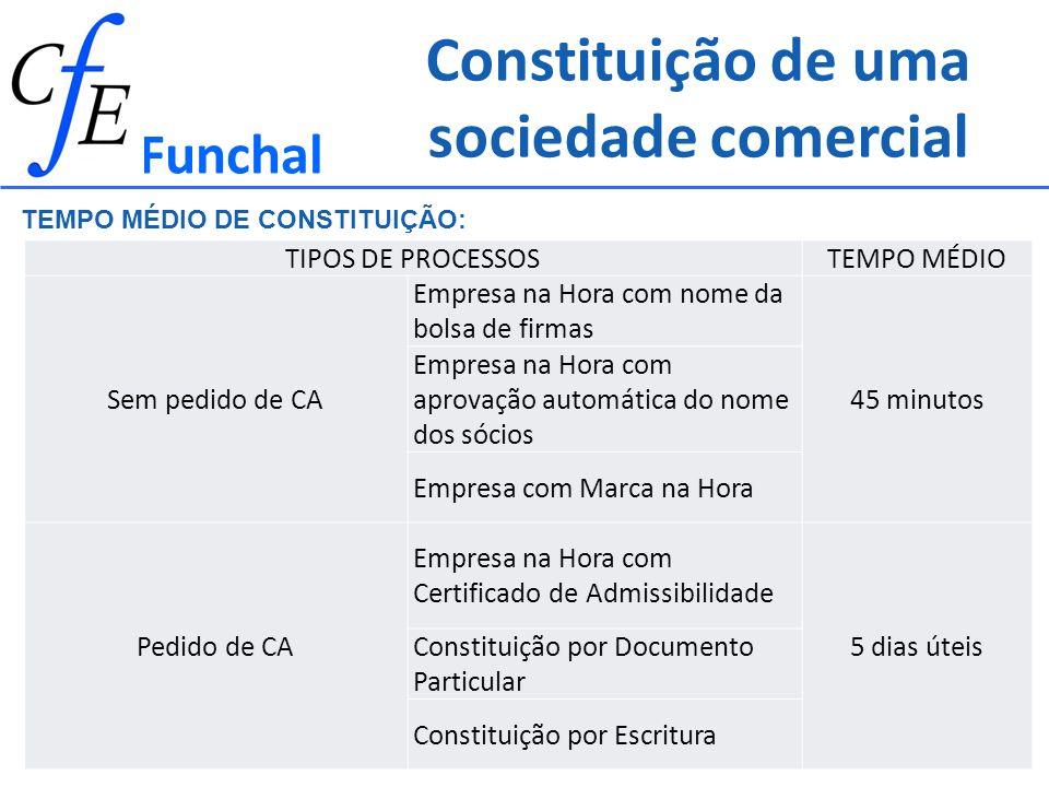 Constituição de uma sociedade comercial Funchal TEMPO MÉDIO DE CONSTITUIÇÃO: TIPOS DE PROCESSOSTEMPO MÉDIO Sem pedido de CA Empresa na Hora com nome d