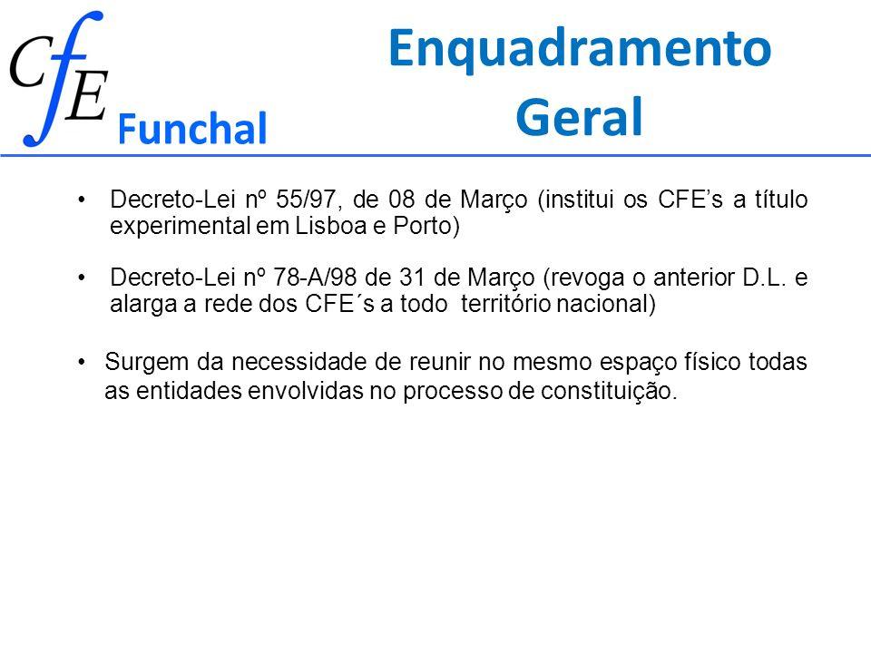 Enquadramento Geral Funchal Decreto-Lei nº 55/97, de 08 de Março (institui os CFEs a título experimental em Lisboa e Porto) Decreto-Lei nº 78-A/98 de