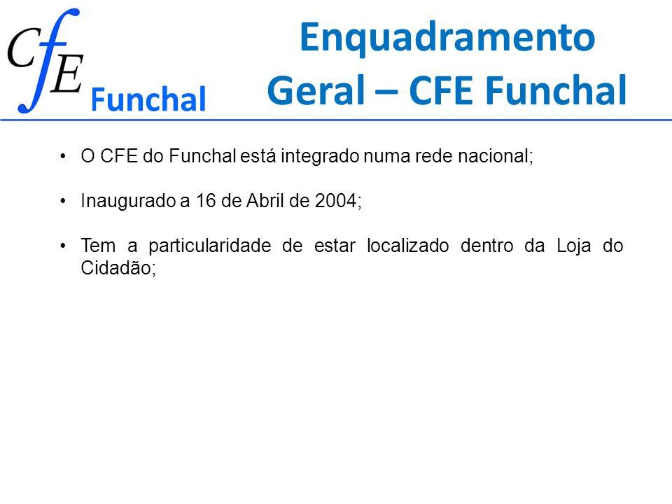 Enquadramento Geral – CFE Funchal Funchal O CFE do Funchal está integrado numa rede nacional; Inaugurado a 16 de Abril de 2004; Tem a particularidade