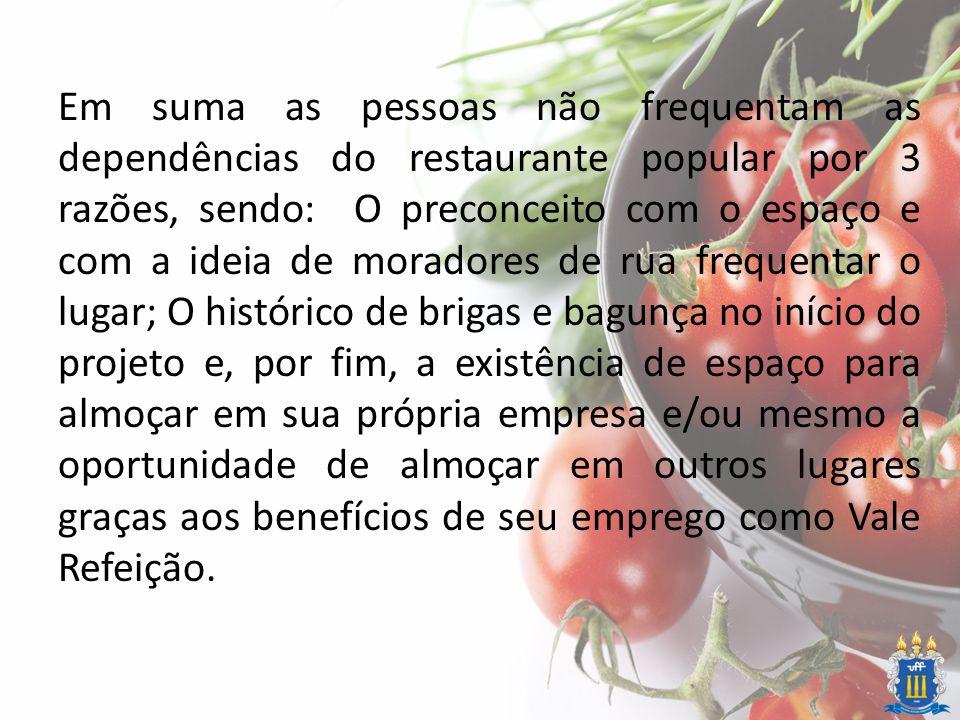 Em suma as pessoas não frequentam as dependências do restaurante popular por 3 razões, sendo: O preconceito com o espaço e com a ideia de moradores de