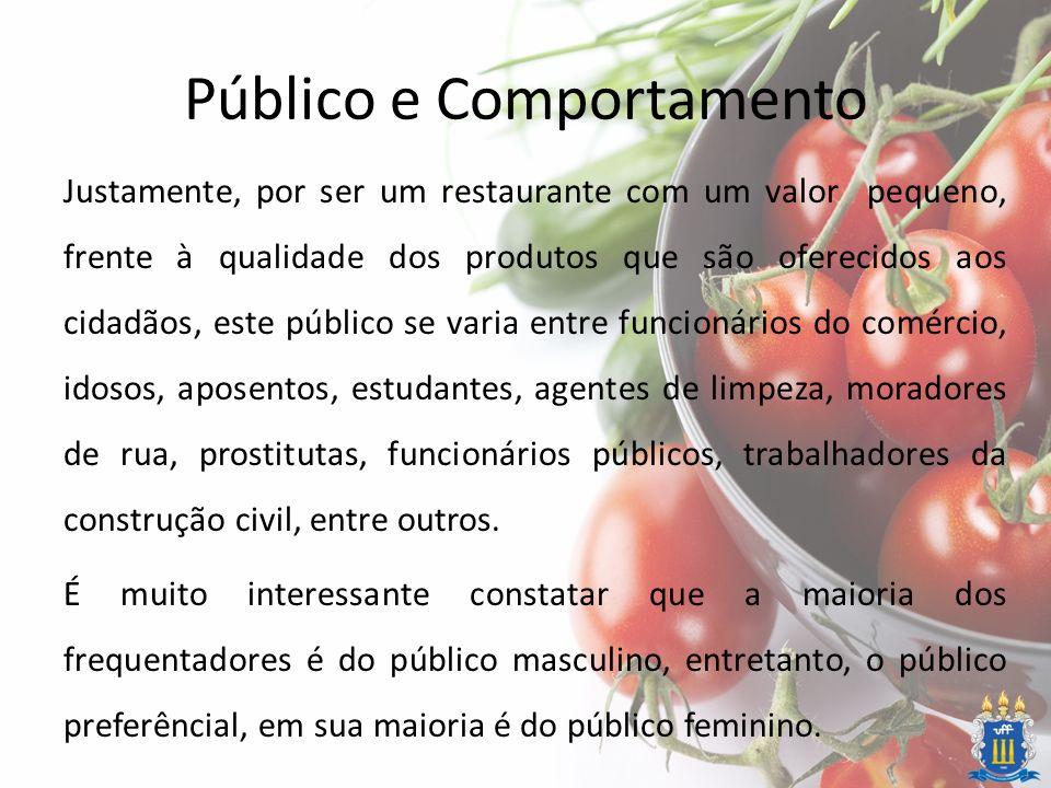 Público e Comportamento Justamente, por ser um restaurante com um valor pequeno, frente à qualidade dos produtos que são oferecidos aos cidadãos, este