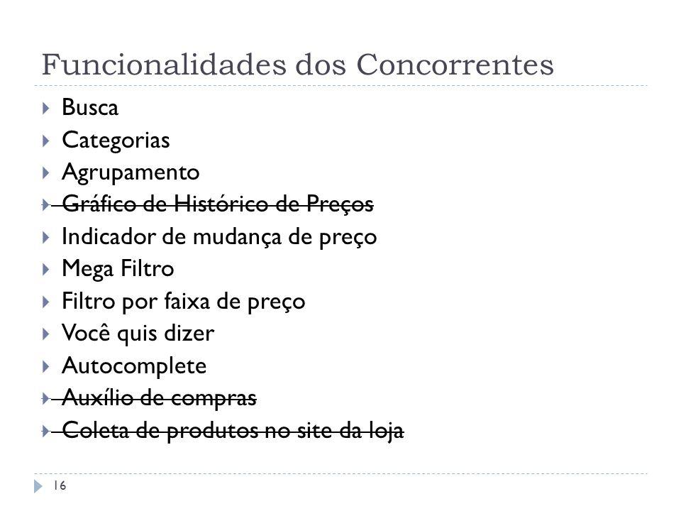 Funcionalidades dos Concorrentes Busca Categorias Agrupamento Gráfico de Histórico de Preços Indicador de mudança de preço Mega Filtro Filtro por faix