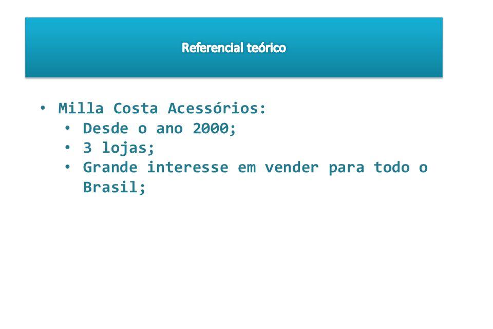 Milla Costa Acessórios: Desde o ano 2000; 3 lojas; Grande interesse em vender para todo o Brasil;