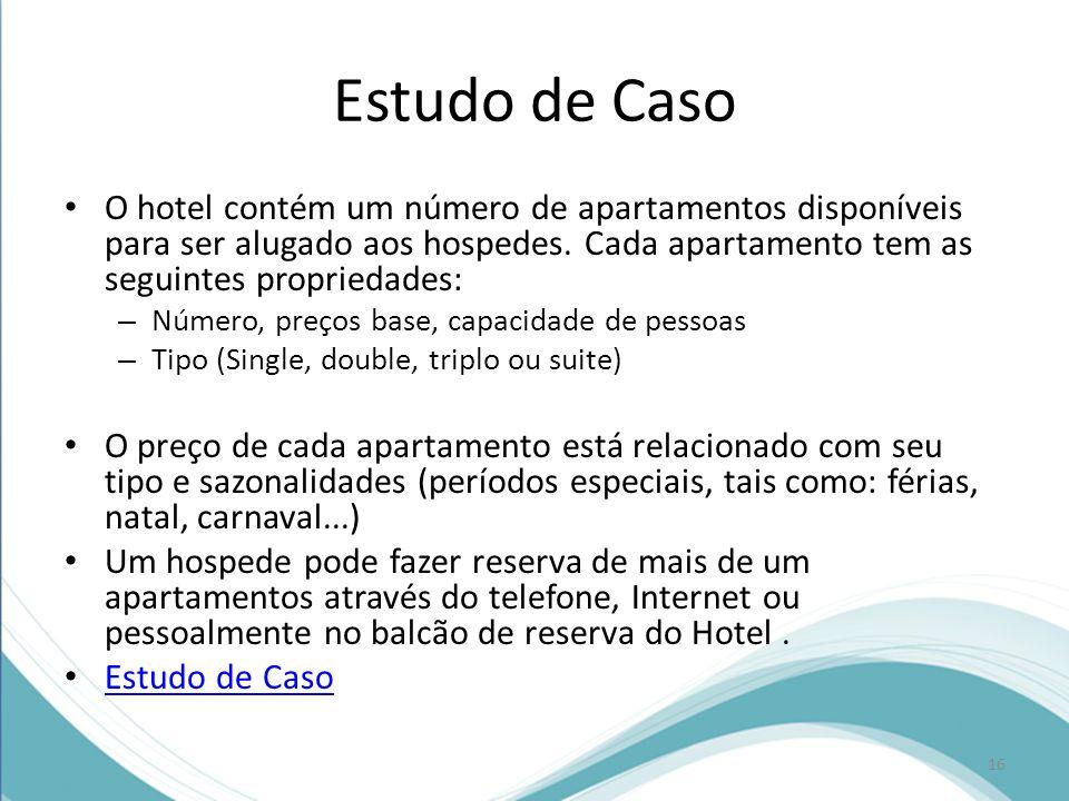 Estudo de Caso O hotel contém um número de apartamentos disponíveis para ser alugado aos hospedes. Cada apartamento tem as seguintes propriedades: – N