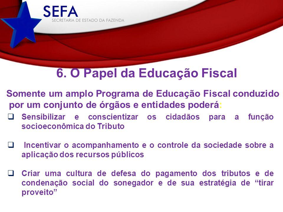 6. O Papel da Educação Fiscal Somente um amplo Programa de Educação Fiscal conduzido por um conjunto de órgãos e entidades poderá: Sensibilizar e cons