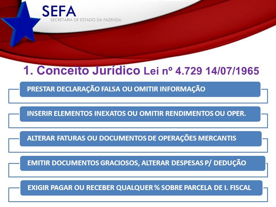 1. Conceito Jurídico Lei nº 4.729 14/07/1965 PRESTAR DECLARAÇÃO FALSA OU OMITIR INFORMAÇÃOINSERIR ELEMENTOS INEXATOS OU OMITIR RENDIMENTOS OU OPER.ALT