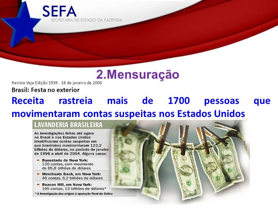 2.Mensuração Setor Econômico Porte das Empresas % Revista Veja Edição 1939. 18 de janeiro de 2006 Brasil: Festa no exterior Receita rastreia mais de 1