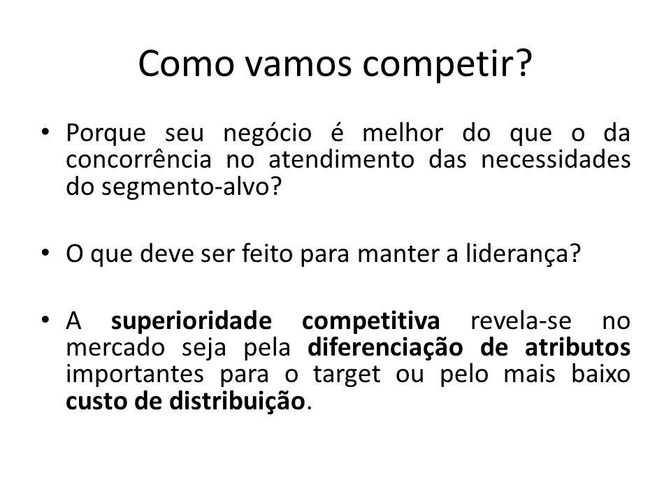Como vamos competir? Porque seu negócio é melhor do que o da concorrência no atendimento das necessidades do segmento-alvo? O que deve ser feito para