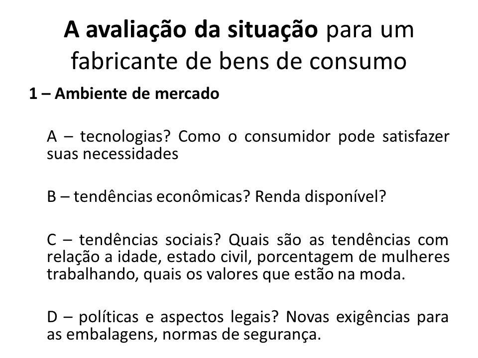 A avaliação da situação para um fabricante de bens de consumo 1 – Ambiente de mercado A – tecnologias? Como o consumidor pode satisfazer suas necessid
