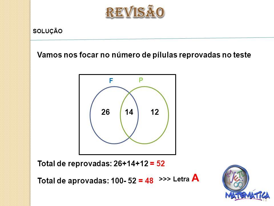 12 SOLUÇÃO Vamos nos focar no número de pílulas reprovadas no teste F P 141226 Total de reprovadas: 26+14+12 = 52 Total de aprovadas: 100- 52 = 48 >>> Letra A