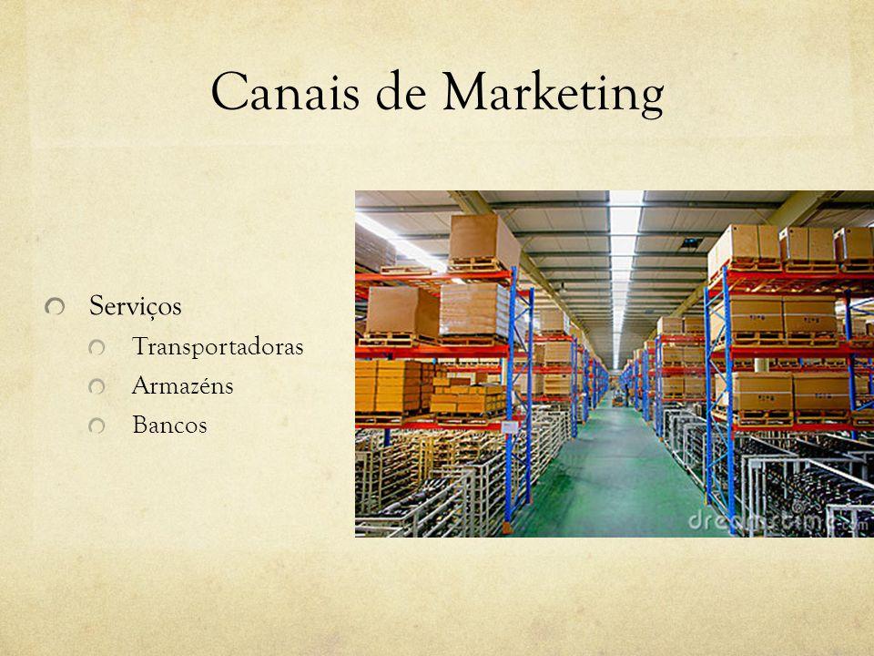 Canais de Marketing Serviços Transportadoras Armazéns Bancos