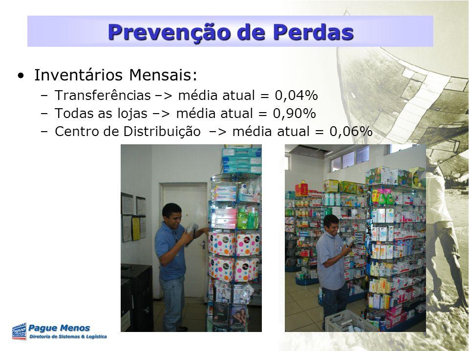 Inventários Mensais: –Transferências –> média atual = 0,04% –Todas as lojas –> média atual = 0,90% –Centro de Distribuição –> média atual = 0,06% Prev