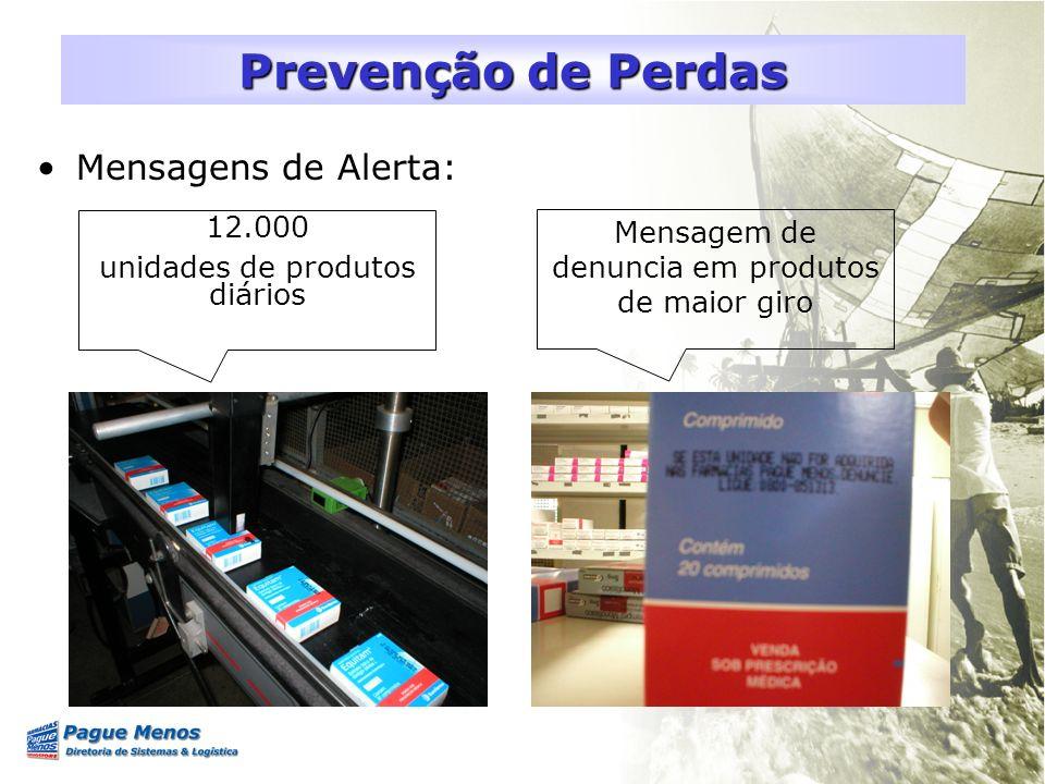 Mensagens de Alerta: Prevenção de Perdas 12.000 unidades de produtos diários Mensagem de denuncia em produtos de maior giro