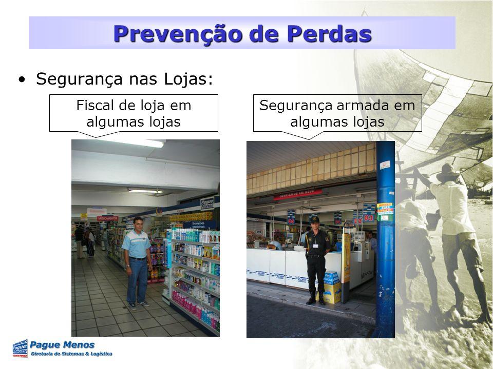 Segurança nas Lojas: Prevenção de Perdas Fiscal de loja em algumas lojas Segurança armada em algumas lojas
