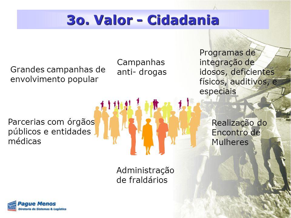 Campanhas anti- drogas Administração de fraldários Programas de integração de idosos, deficientes físicos, auditivos, e especiais Parcerias com órgãos