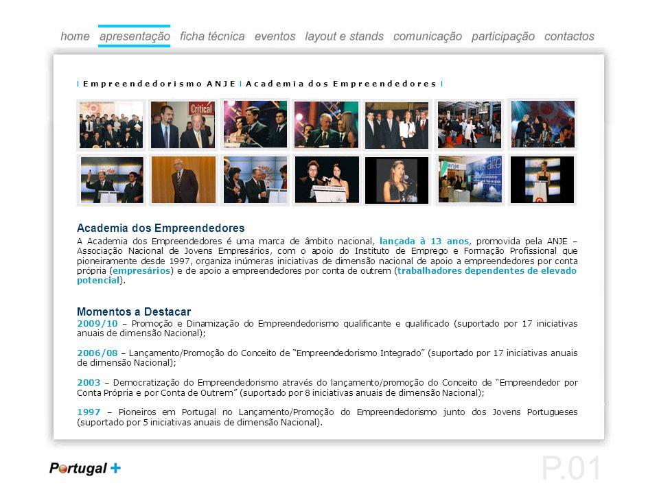 O QUE É A ANJE – Associação Nacional de Jovens Empresários, através da marca Academia dos Empreendedores e com o apoio do Instituto de Emprego e Formação Profissional organiza de 18 a 20 de Novembro de 2010, a 13ª edição da Feira do Empreendedor subordinada ao tema Portugal +.