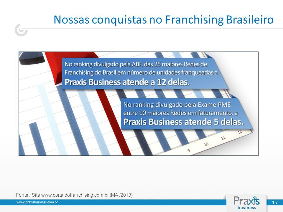 Fonte : Site www.portaldofranchising.com.br (MAI/2013) 17 Nossas conquistas no Franchising Brasileiro