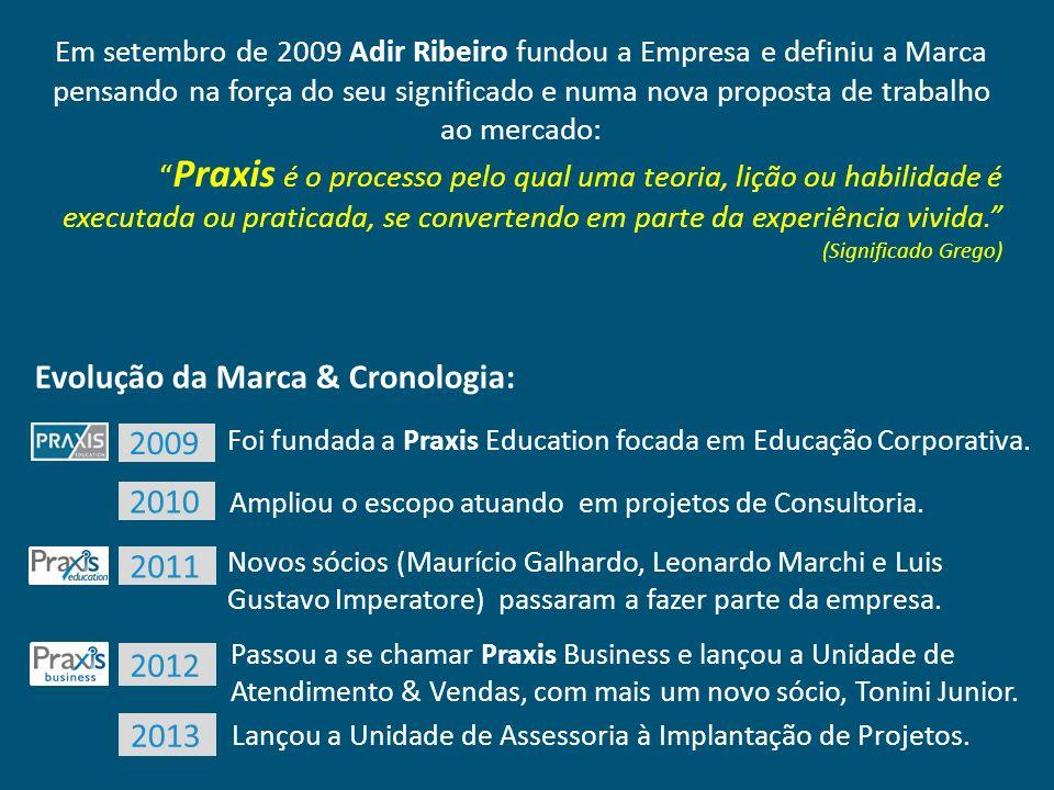 Novos sócios (Maurício Galhardo, Leonardo Marchi e Luis Gustavo Imperatore) passaram a fazer parte da empresa. 2009 Em setembro de 2009 Adir Ribeiro f