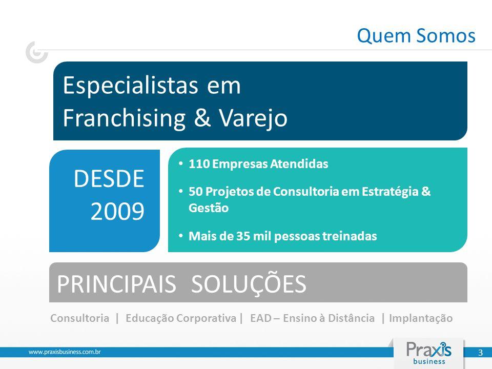 Quem Somos 110 Empresas Atendidas 50 Projetos de Consultoria em Estratégia & Gestão Mais de 35 mil pessoas treinadas DESDE 2009 Especialistas em Franc