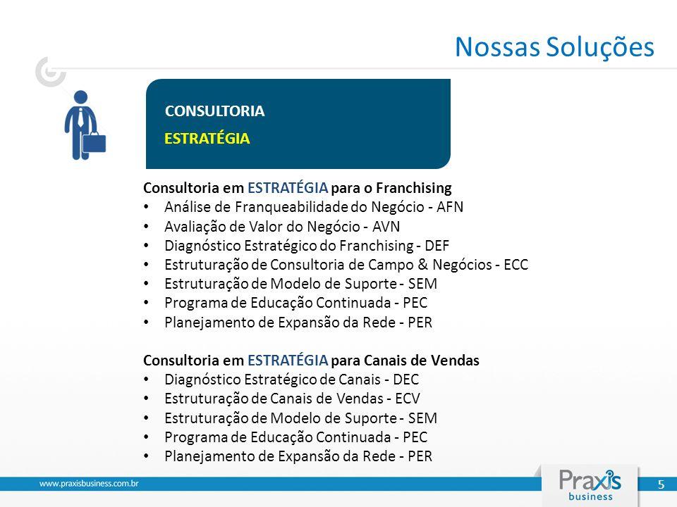 CONSULTORIA ESTRATÉGIA Consultoria em ESTRATÉGIA para o Franchising Análise de Franqueabilidade do Negócio - AFN Avaliação de Valor do Negócio - AVN Diagnóstico Estratégico do Franchising - DEF Estruturação de Consultoria de Campo & Negócios - ECC Estruturação de Modelo de Suporte - SEM Programa de Educação Continuada - PEC Planejamento de Expansão da Rede - PER Consultoria em ESTRATÉGIA para Canais de Vendas Diagnóstico Estratégico de Canais - DEC Estruturação de Canais de Vendas - ECV Estruturação de Modelo de Suporte - SEM Programa de Educação Continuada - PEC Planejamento de Expansão da Rede - PER 5 Nossas Soluções