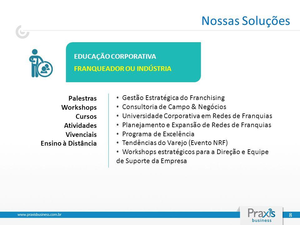 EDUCAÇÃO CORPORATIVA FRANQUEADOR OU INDÚSTRIA Gestão Estratégica do Franchising Consultoria de Campo & Negócios Universidade Corporativa em Redes de F