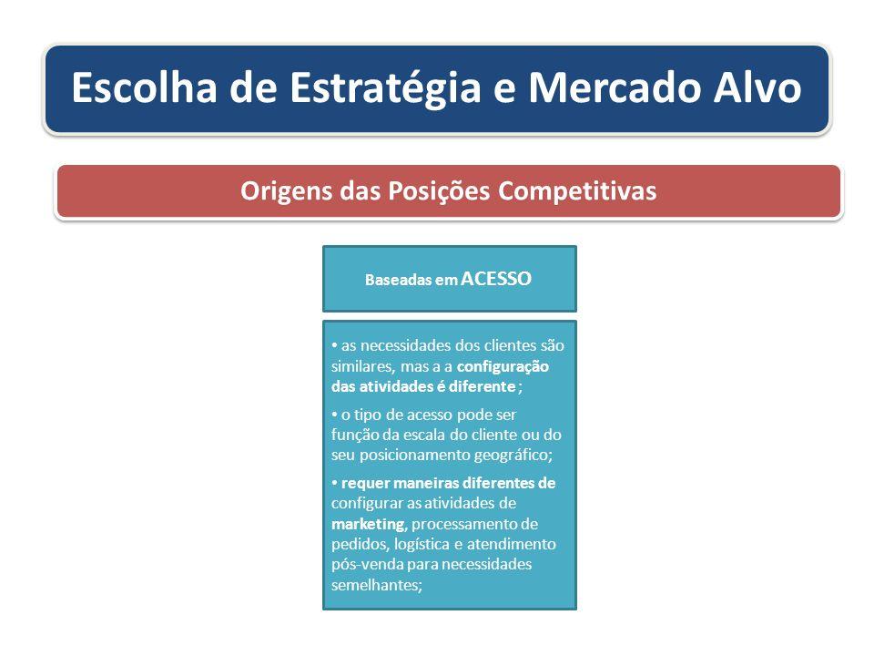 Escolha de Estratégia e Mercado Alvo Origens das Posições Competitivas as necessidades dos clientes são similares, mas a a configuração das atividades