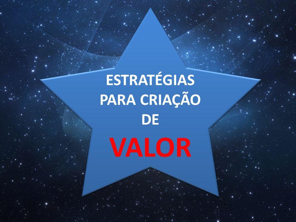 ESTRATÉGIAS PARA CRIAÇÃO DE VALOR ESTRATÉGIAS PARA CRIAÇÃO DE VALOR