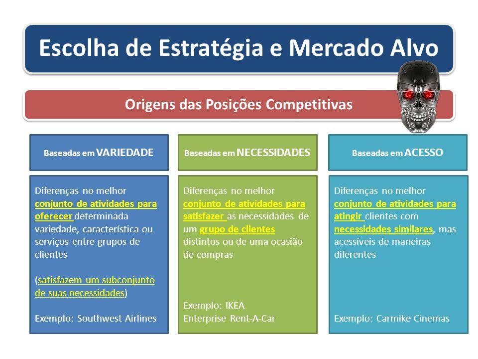 Escolha de Estratégia e Mercado Alvo Origens das Posições Competitivas Diferenças no melhor conjunto de atividades para oferecer determinada variedade