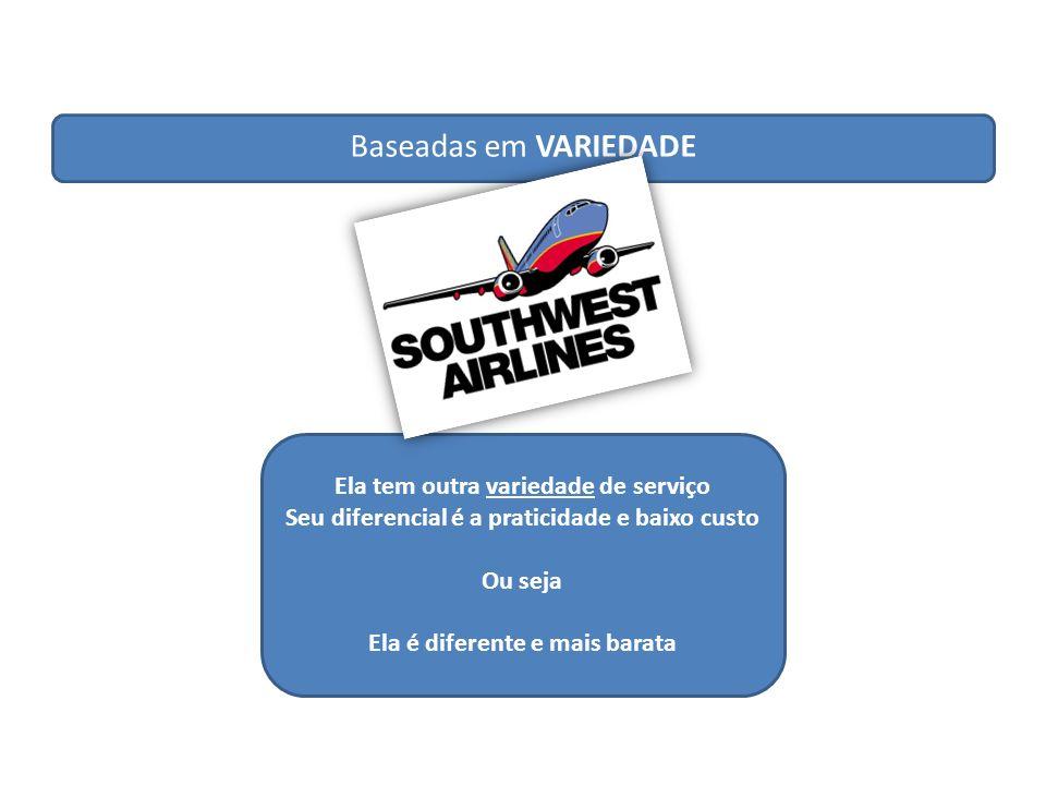 Sistema de Atividades da Southwest Airlines PASSAGENS A PREÇOS MUITO BAIXOS SERVIÇOS LIMITADOS AOS PASSAGEIROS ROTAS CURTAS PONTO-A-PONTO ENTRE CIDADES MÉDIAS E AEROPORTOS SECUNDÁRIOS ALTA UTILIZAÇÃO DAS AERONAVES EQUIPES PEQUENAS E MUITO PRODUTIVAS DE EMBARQUE E EM TERRA PARTIDAS FREQUENTES E CONFIÁVEIS Sem refeições Sem assentos reservados Sem transferência de bagagem Sem conexões com outras empresas Uso limitado de agentes de viagens Máquinas de emissão automática de bilhetes Embarques em 15 minutos Frota padronizada de 737s Funcionários bem remunerados Contratos sindicais flexíveis Muitas ações nas mãos dos funcionários Southwest, a empresa aérea com passagens econômicas