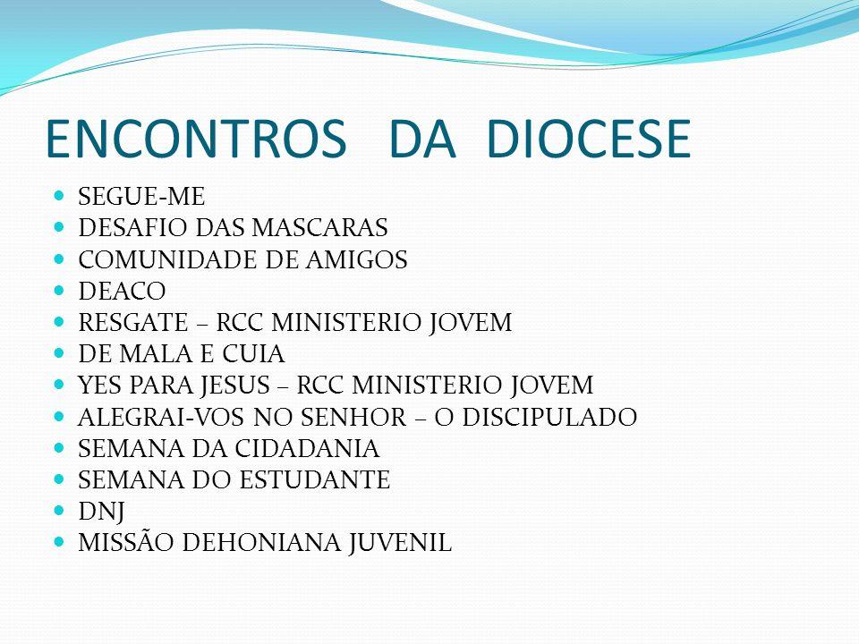 ENCONTROSDA DIOCESE SEGUE-ME DESAFIO DAS MASCARAS COMUNIDADE DE AMIGOS DEACO RESGATE – RCC MINISTERIO JOVEM DE MALA E CUIA YES PARA JESUS – RCC MINIST