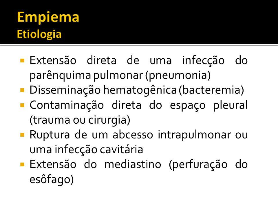 Extensão direta de uma infecção do parênquima pulmonar (pneumonia) Disseminação hematogênica (bacteremia) Contaminação direta do espaço pleural (traum