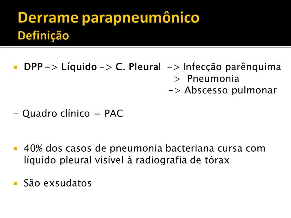 DPP -> Líquido -> C. Pleural -> Infecção parênquima -> Pneumonia -> Abscesso pulmonar - Quadro clínico = PAC 40% dos casos de pneumonia bacteriana cur