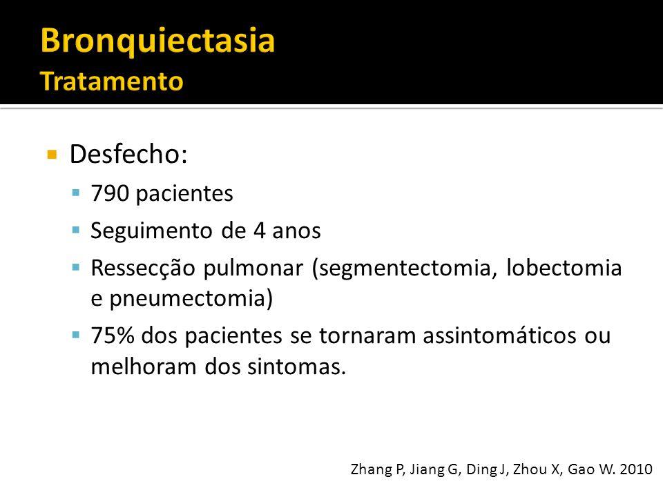 Desfecho: 790 pacientes Seguimento de 4 anos Ressecção pulmonar (segmentectomia, lobectomia e pneumectomia) 75% dos pacientes se tornaram assintomátic