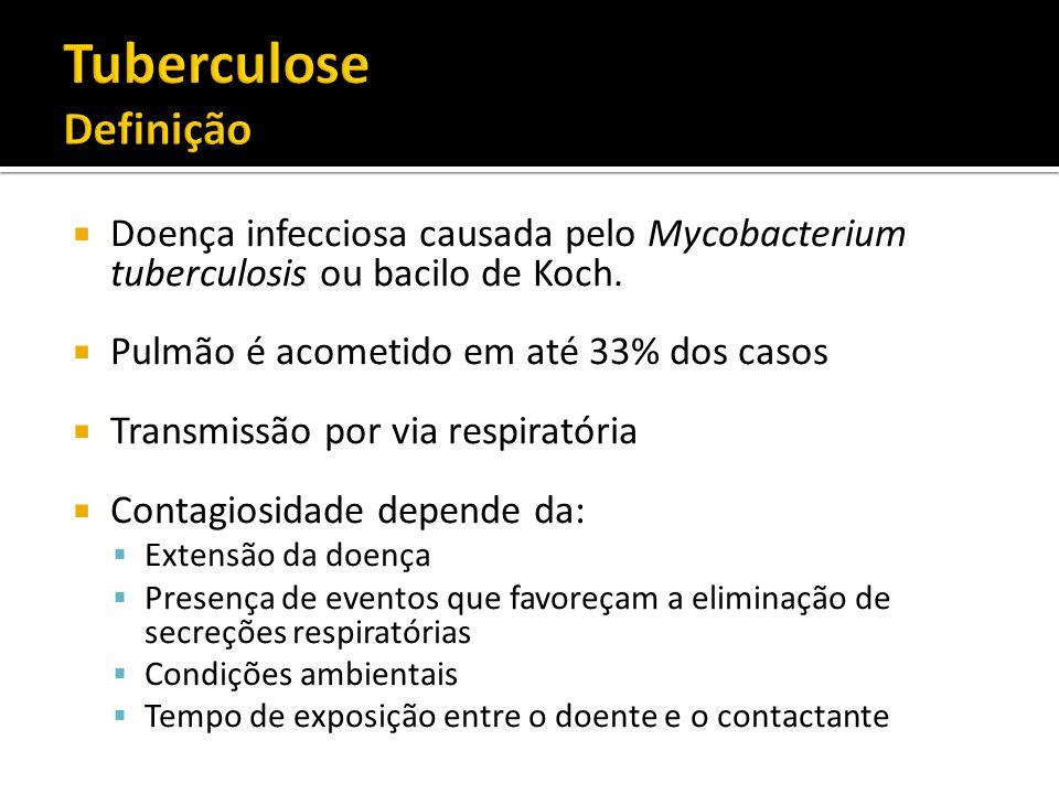 Doença infecciosa causada pelo Mycobacterium tuberculosis ou bacilo de Koch. Pulmão é acometido em até 33% dos casos Transmissão por via respiratória