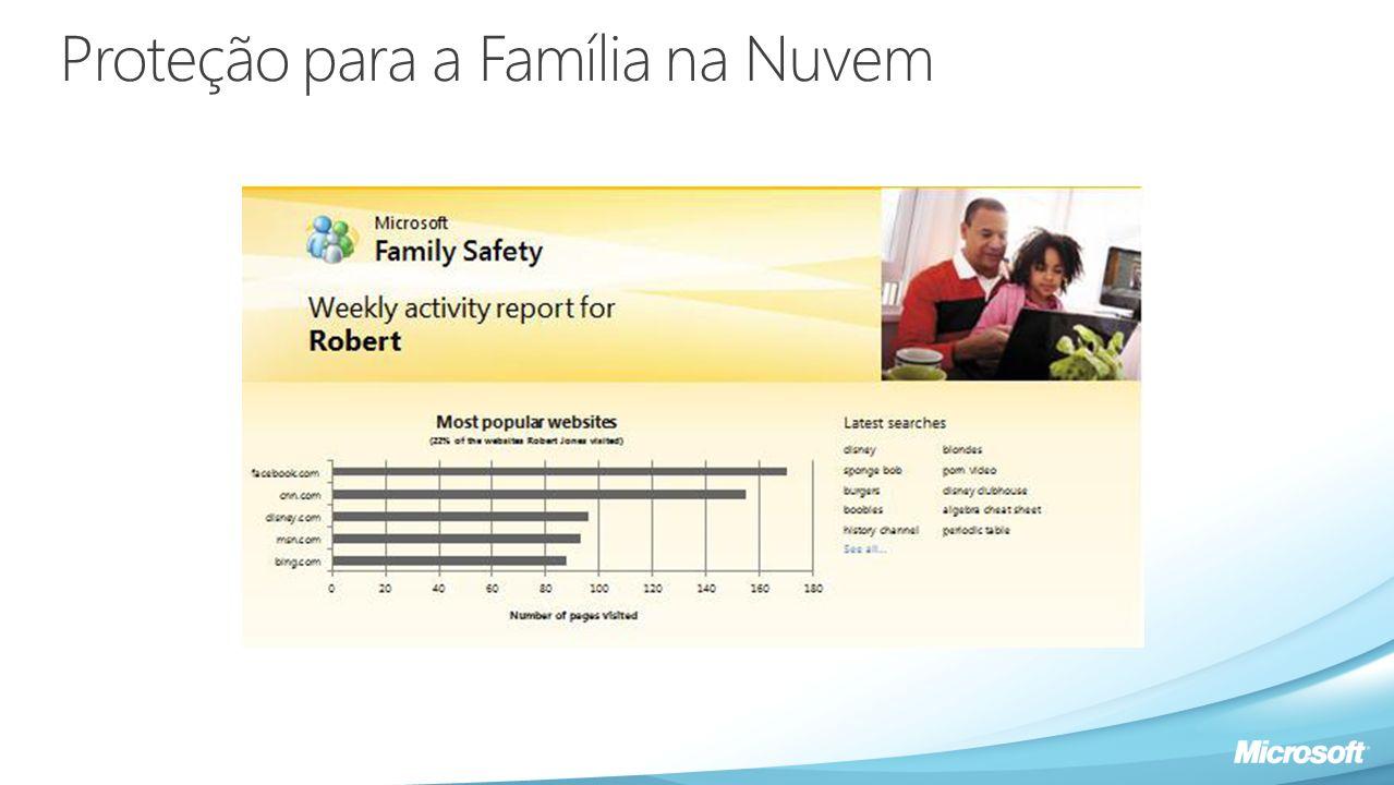 Proteção para a Família na Nuvem