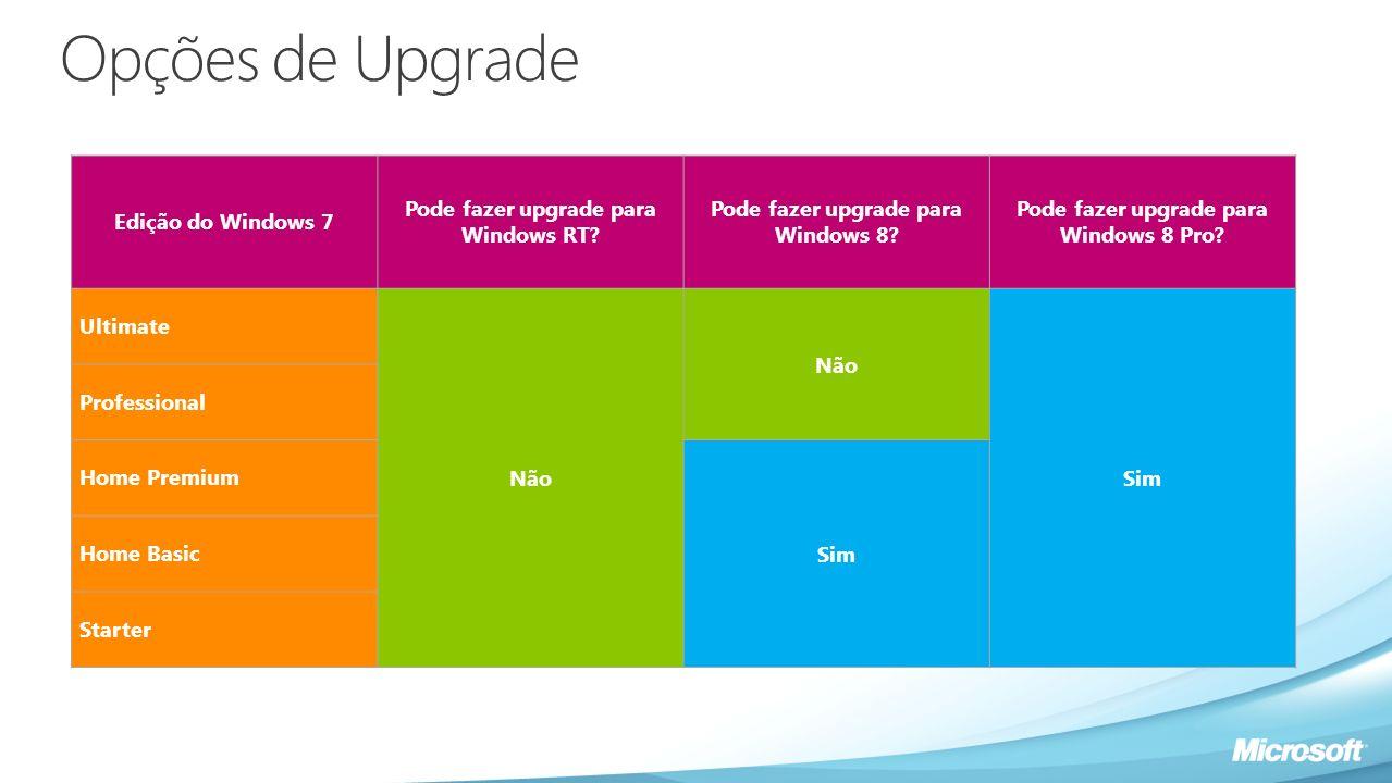 Opções de Upgrade Edição do Windows 7 Pode fazer upgrade para Windows RT? Pode fazer upgrade para Windows 8? Pode fazer upgrade para Windows 8 Pro? Ul