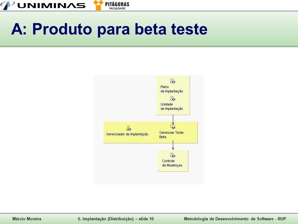 Márcio Moreira6. Implantação (Distribuição) – slide 10Metodologia de Desenvolvimento de Software - RUP A: Produto para beta teste