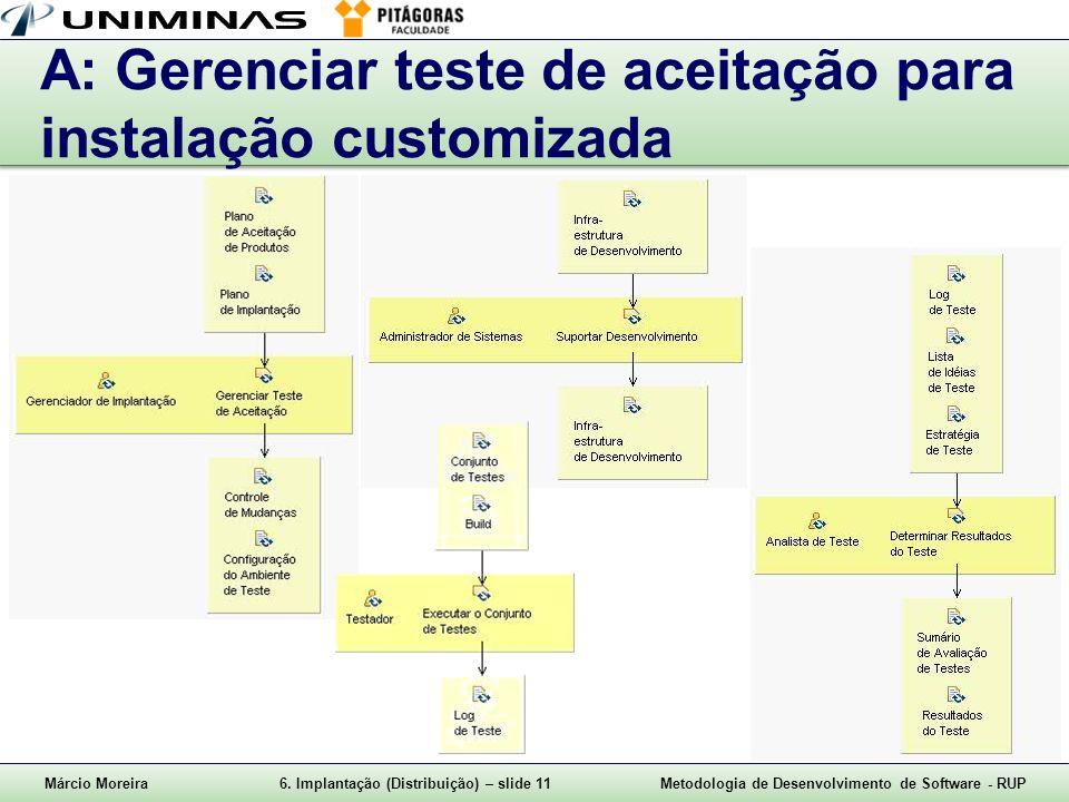 Márcio Moreira6. Implantação (Distribuição) – slide 11Metodologia de Desenvolvimento de Software - RUP A: Gerenciar teste de aceitação para instalação