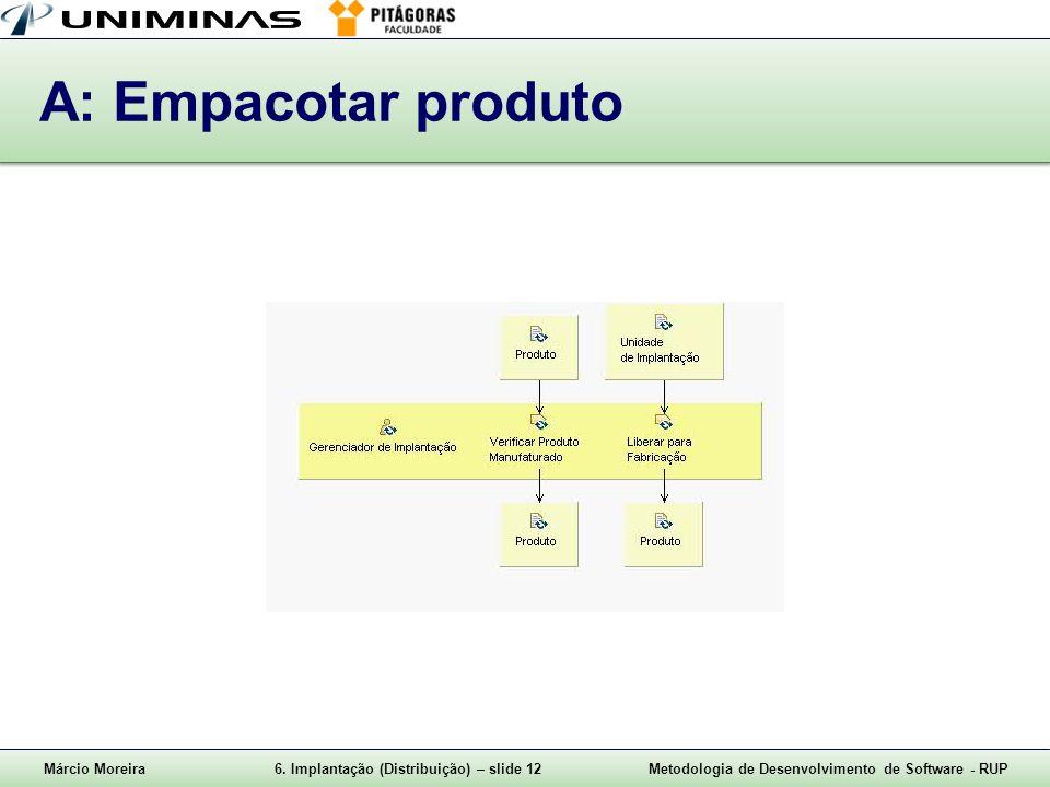 Márcio Moreira6. Implantação (Distribuição) – slide 12Metodologia de Desenvolvimento de Software - RUP A: Empacotar produto