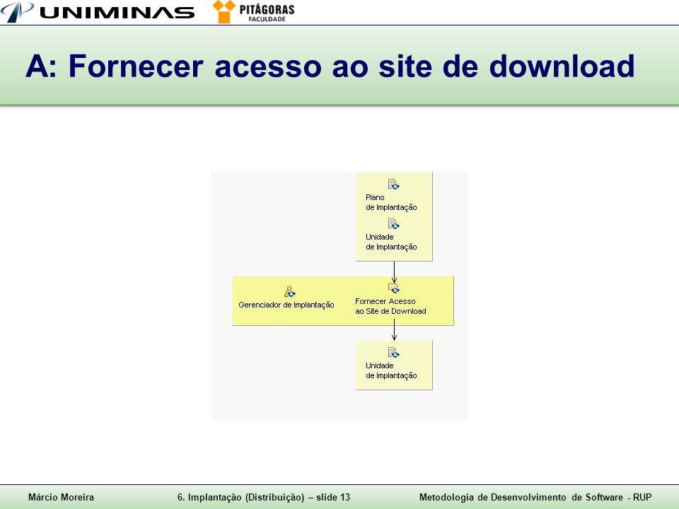 Márcio Moreira6. Implantação (Distribuição) – slide 13Metodologia de Desenvolvimento de Software - RUP A: Fornecer acesso ao site de download
