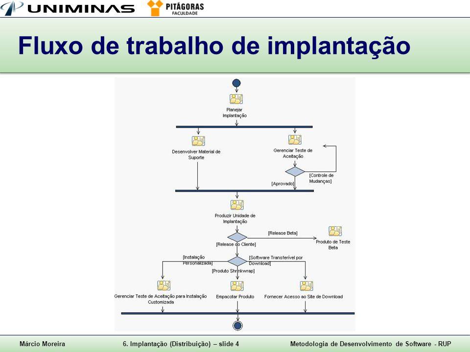 Márcio Moreira6. Implantação (Distribuição) – slide 4Metodologia de Desenvolvimento de Software - RUP Fluxo de trabalho de implantação