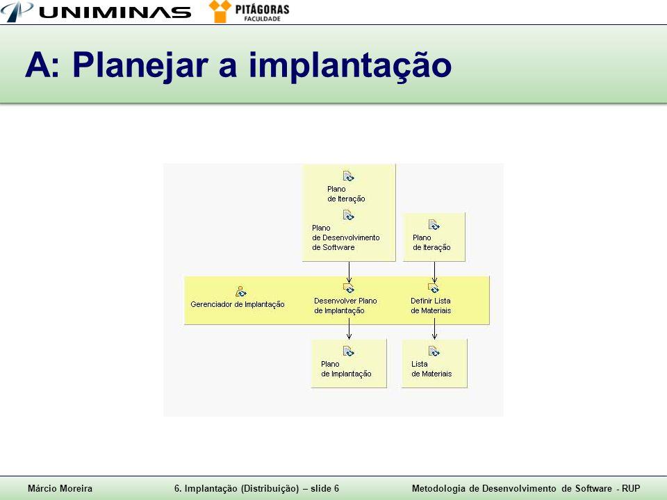 Márcio Moreira6. Implantação (Distribuição) – slide 6Metodologia de Desenvolvimento de Software - RUP A: Planejar a implantação